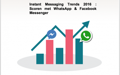 Instant Messaging Trends 2016